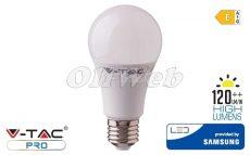 LED fényforrás E27 A60 körte SMD 8,5W HL melegfehér SAMSUNG